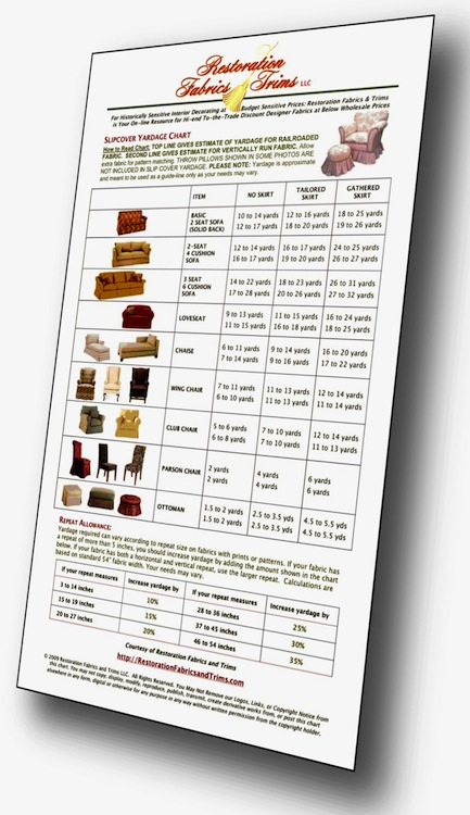 slipcover furniture yardage chart